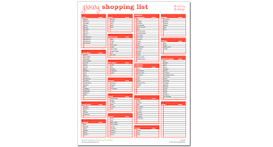 trip packing list excel template savvy spreadsheets grocery shopping list