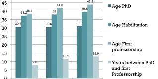 How Academia Resembles a Drug <b>Gang</b>   Impact of Social Sciences