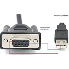 amazon com urbest 2meter rs232 db9 9 pin female to usb 2 0 plc Usb To Rs232 Wiring Diagram iexcell straight through usb 2 0 to rs232 db9 9 pin female plc programming cable 2 meter usb to rs232 circuit diagram