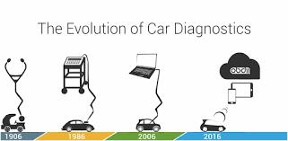 OBDeleven car diagnostics - Apps on Google Play