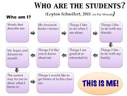 10 ways to determine the strengths of our students the wejr board wh are the students created by leyton schnellert 2011