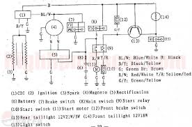 roketa atv wiring diagram roketa wiring diagrams online haili atv wiring diagram haili wiring diagrams