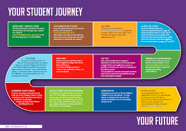 how to apply north highland college uhi more information on the student journey