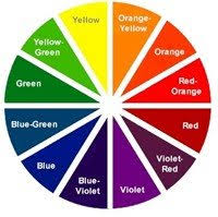 <b>Colour Mixing</b> Tips For Artists: How to <b>Mix</b> Colours When Painting