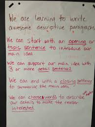 success criteria ms duemm s class tomorrow they will write their own paragraph about a place they would like to once completed they will assign the paragraph a level and justify their