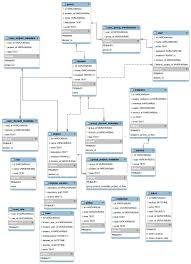 how to generate er diagram from existing database   youtubehow to generate er diagram from existing database