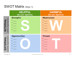 the swot analysis powerpoint template matrix internal external this swot analysis templates collection features 24 powerpoint guidance and template slides cheat sheet list prioritisation actions and swot plan