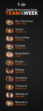 UEFA Europa League - UEFA.com - Who makes our Europa League ...