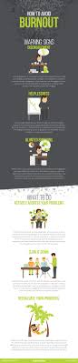 prevent burnout burnout warning signs instant offices blog how to avoid burnout infographic