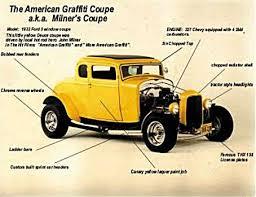 Hot Rod célebres : 1932 Ford Milner Images?q=tbn:ANd9GcTgcYyfg-7ybVY4y0s4Uxe2fZAQfuALt1x7QKnOStRWRiAtt7PuVg