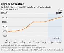 uc regents increase tuition enlarge published tuition