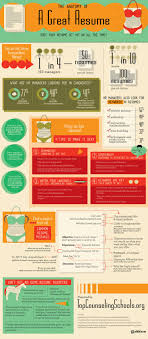 images about Resume Tips and Tricks on Pinterest Pinterest The Anatomy of a Great Resume