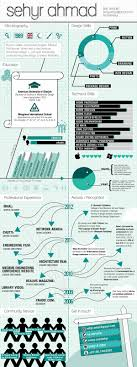 examples of creative graphic design resumes infographics  examples of creative graphic design resumes infographics 2012 photo