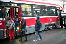 Image result for ttc
