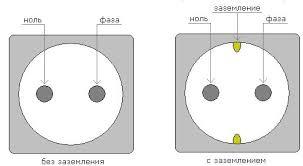 <b>Розетка с заземлением</b>., калькулятор онлайн, конвертер