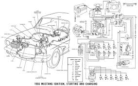 wiring diagram ignition system wiring image wiring wiring diagram of ignition system wiring auto wiring diagram on wiring diagram ignition system