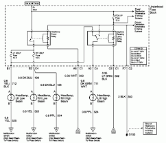chevrolet s wiring diagram wiring diagram and schematic 1991 s10 wiring harness diagram and hernes