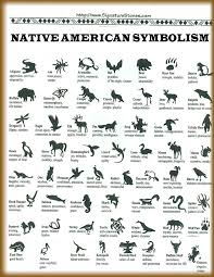 native american symbolism i did not know the unicorn was native native american symbolism i did not know the unicorn was native to the western hemisphere