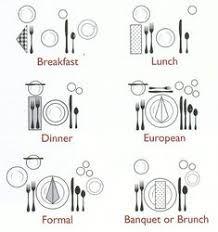 english br: лучшие изображения (45) | Сервировка стола, Декор и ...