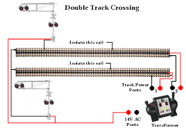 lionel train tips readingrat net Model Train Wiring Diagrams train tracks pts diagram railroad crossing signal (single track, wiring model train dcc wiring diagrams