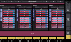Тестирование Radeon RX 470 на примере <b>видеокарты ASUS</b> ...