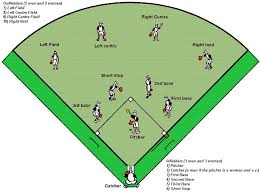 baseball field diagram with positions   cliparts cosoftball field positions diagram images  amp  pictures   becuo