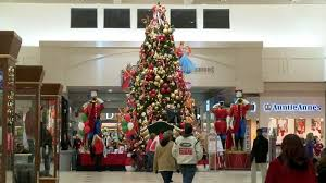 Image result for retail sales holiday forecast