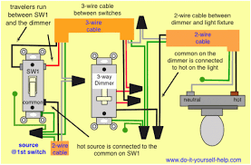 wiring diagram for 3 way switch and dimmer readingrat net Common Wiring Diagrams 3 way switch wiring diagrams do it yourself help,wiring diagram common wiring diagrams three wire switch