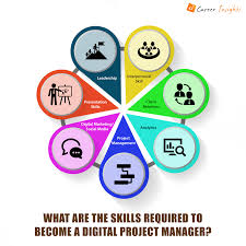 what are the skills required to become a digital project manager what are the skills required to become a digital project manager career insights