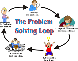 fuzzy science problem solving external image 5steploop2 jpg