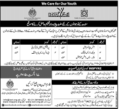 vocational training courses 2016 for students of sindh vocational training courses 2015 for students of sindh