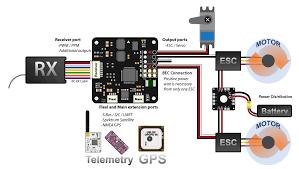 coptercontrol cc3d atom hardware setup librepilot openpilot coptercontrol connection diagram