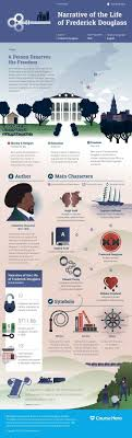 best ideas about night elie wiesel summary music this narrative of the life of frederick douglass infographic from course hero is as