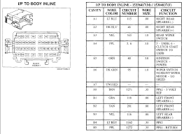 2006 saturn vue fuse box diagram 2006 wiring diagrams online