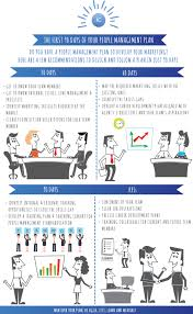 infographic the first 90 days of your people management plan infographic the first 90 days of your people management plan intelligo consulting