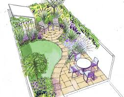 Small Picture Garden Design Plans Markcastroco