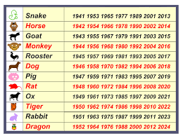 chinese animal calendar calendar 17