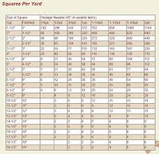 Pin by Pam Baxter on Sewing and crafts   Quilt size charts, Quilting ...