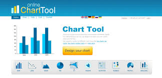 review 5 tools for creating amazing online charts sitepoint online chart tool