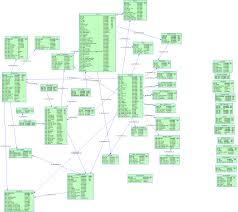 processmaker e r diagram   processmaker workflow  amp  bpm documentation