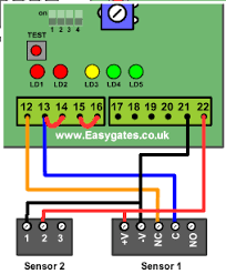 installing one set of photocells to the cb1 control panel how to install photocells to cb1 control panel