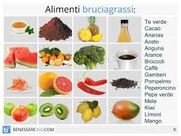 Dieta Settimanale Vegana : Dieta vegetariana esempio di menù equilibrato benefici rischi e