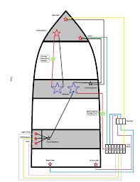g3 boat wiring diagram g3 wiring diagrams online aluminum boat wiring diagram aluminum wiring diagrams