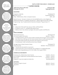 mathematics computer science underclass duquesne resume mathematics computer science underclass