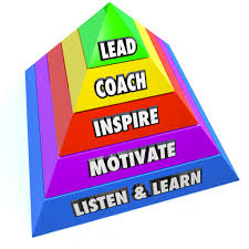 great leader clipart clipart kid the roles of a leader or manager as steps on a pyramid including