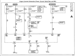 similiar 2006 chevy trailblazer fuse box diagram keywords 2006 chevy trailblazer fuse box diagram moreover 2006 gmc envoy denali