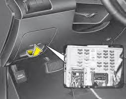 kia sorento inner panel fuse replacement fuses maintenance 1 turn the ignition switch and all other switches off