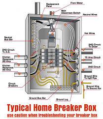 typical home breaker box diy tips tricks ideas repair House Breaker Box Wiring Diagram typical home breaker box home breaker box wiring diagram