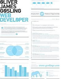 web designer resume is a main key to be accepted as a web designer web developer resume sample web developer resume is needed when someone want to apply a job as a web developer a web developer is actually a programmer who