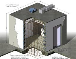 House Plans With Safe Rooms Inspiring Ideas Tornado Facts        House Plans With Safe Rooms Awesome